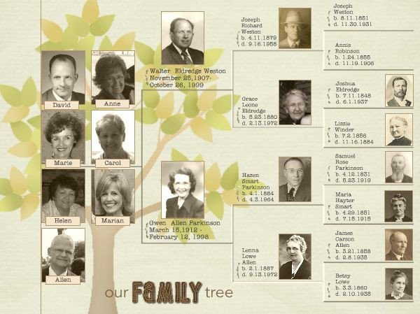 Family Tree Book Template 1000 Images About Family History Book and Other