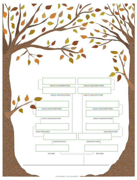 "Family Tree Book Template Family Tree Magazine On Twitter ""download This Family"