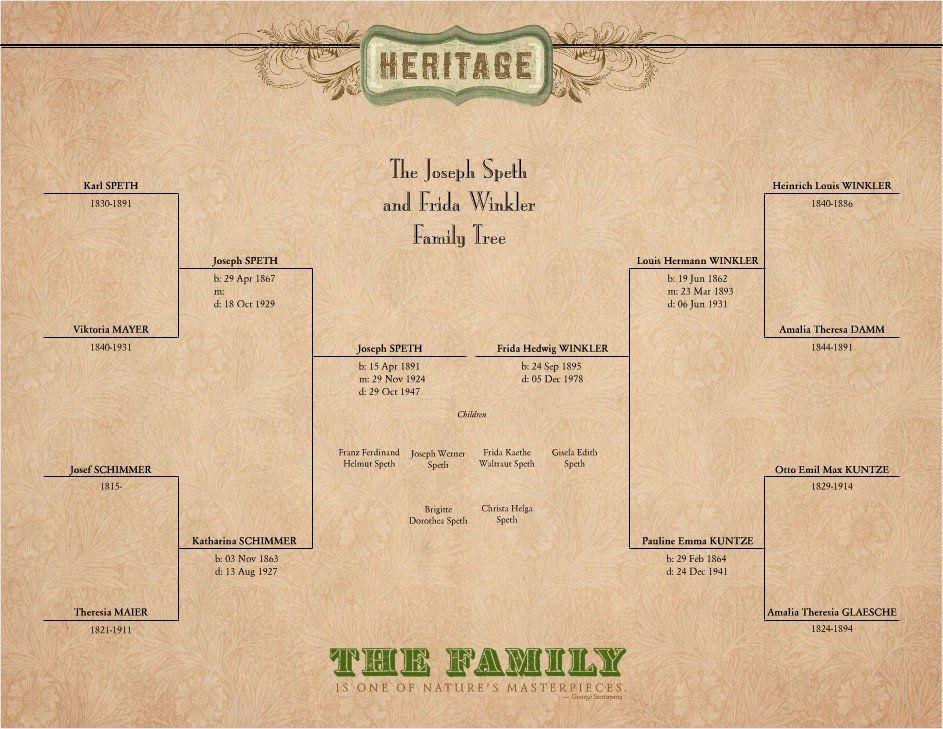 Family Tree Book Template How Can I Include More Generations In My Family History Book