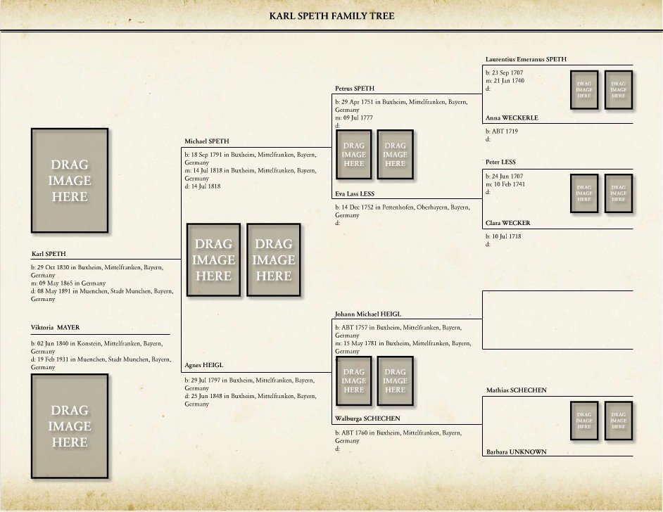 Family Tree Book Template How Can I Include More Generations In My Family History
