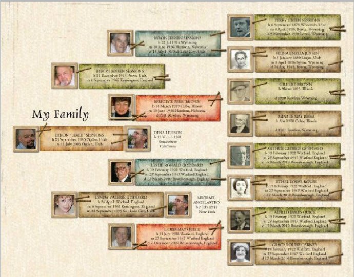 Family Tree Book Template Preserving Heritage 14x11 Family Tree Poster Template