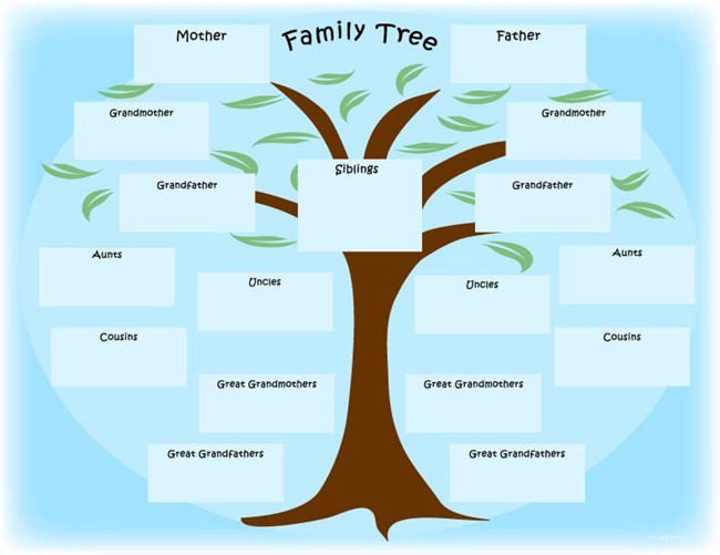 Family Tree Template Google Docs Family Tree Maker Free Printable – Best Free softwares