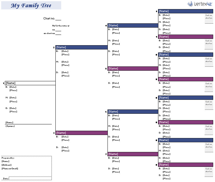 Family Tree Template Google Docs Free Family Tree Template