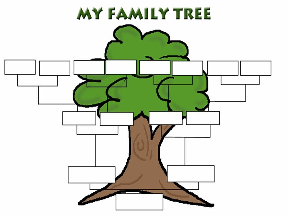 Family Tree Template Google Docs Napowrimo – 2013 Poems