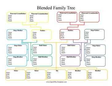 Family Tree Template Google Docs Step Family Members are Indicated with Different Colors In