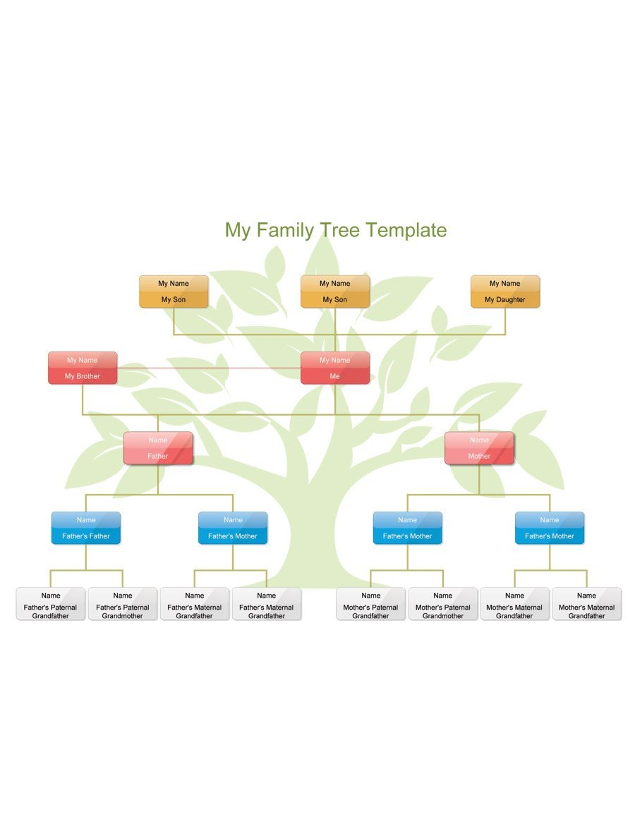 Family Tree with Pictures Template 50 Free Family Tree Templates Word Excel Pdf