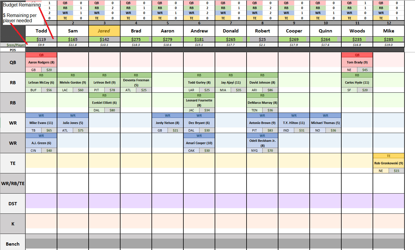 Fantasy Football Draft Spreadsheet Template Csg Fantasy Football Spreadsheet V5 02 Fantasyfootball