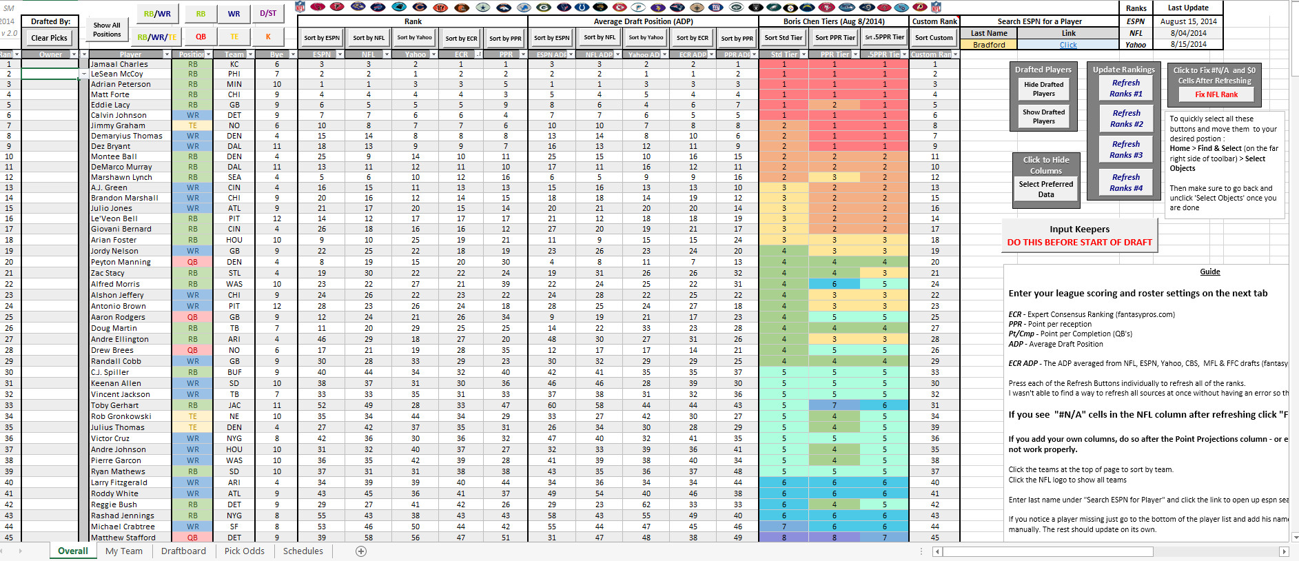 Fantasy Football Draft Spreadsheet Template Csg S Fantasy Football Spreadsheet V2 0 now with A