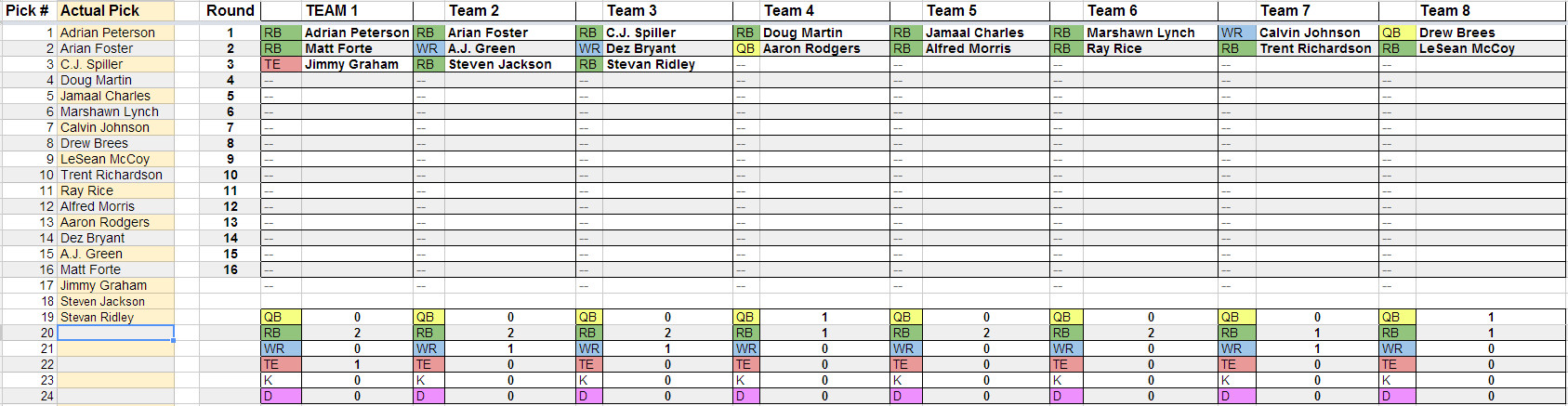 Fantasy Football Draft Spreadsheet Template Microsoft Excel Fantasy Football Template Full Version