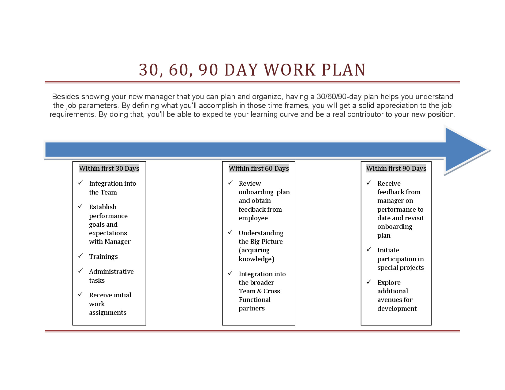 First 90 Days Plan Template 30 60 90 Day Work Plan Templatepdf by Tinammckenna