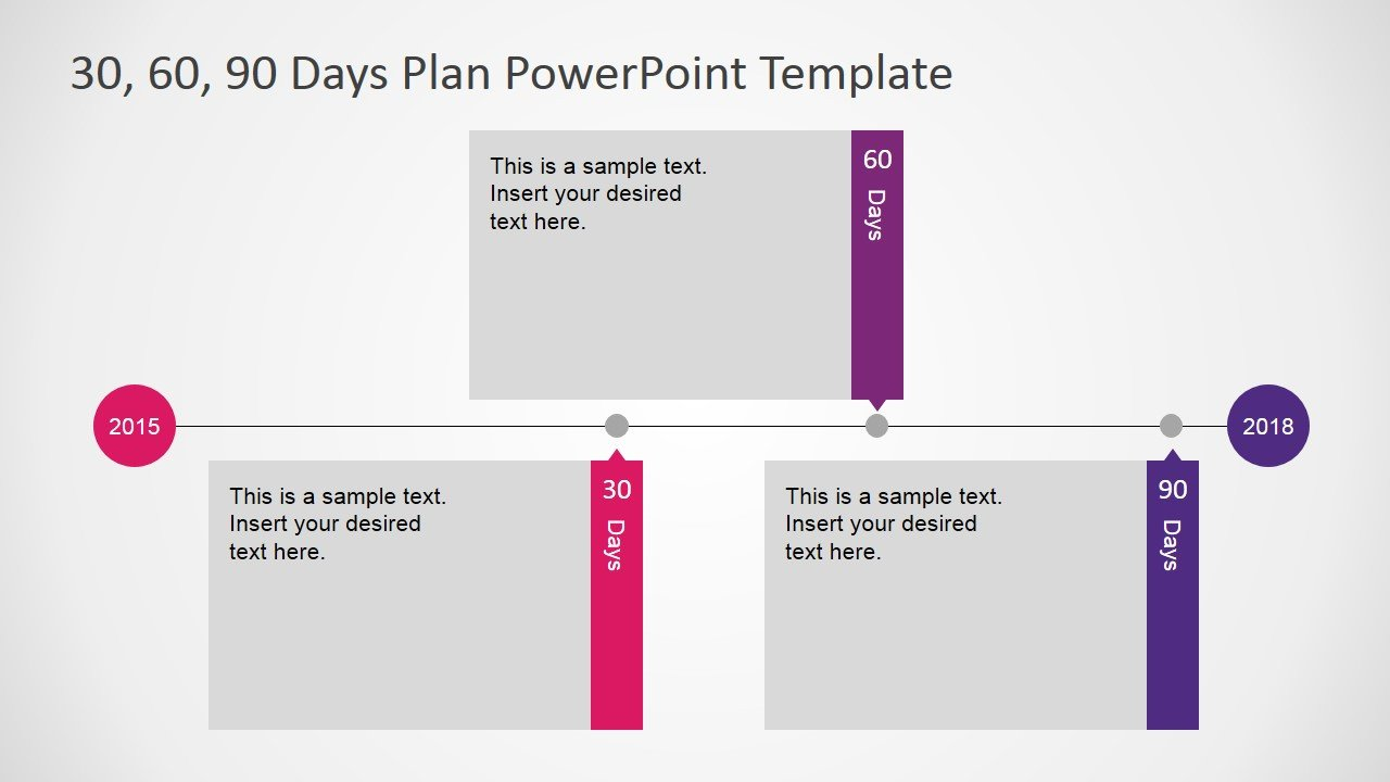 First 90 Days Plan Template 30 60 90 Days Plan Powerpoint Template Slidemodel