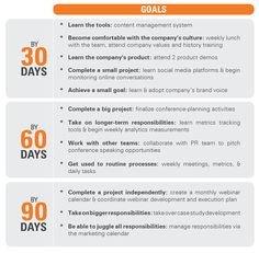 First 90 Days Plan Template 30 60 90 Days Plan to Meet Goals for New organization