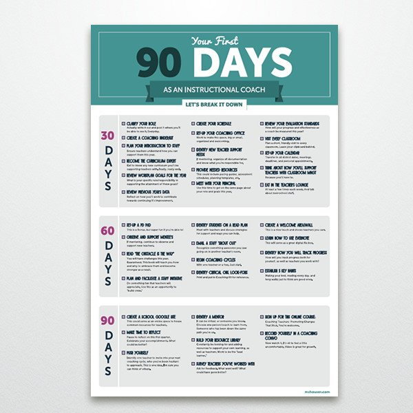 First 90 Days Plan Template the Journey Of A First Year Coach – Part E