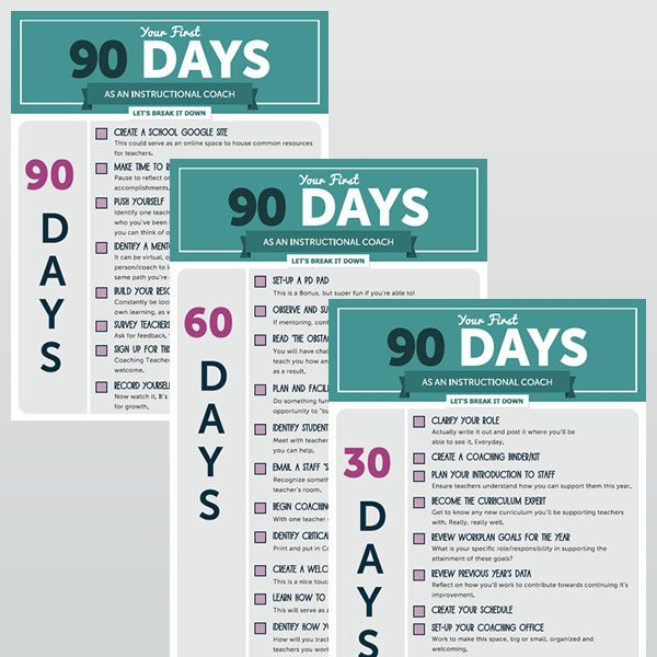 First 90 Days Plan Template Your First 90 Days as An Instructional Coach – Infographic