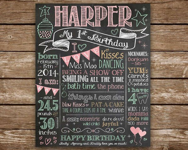 First Birthday Chalkboard Template 13 Birthday Poster Templates Jpg Psd