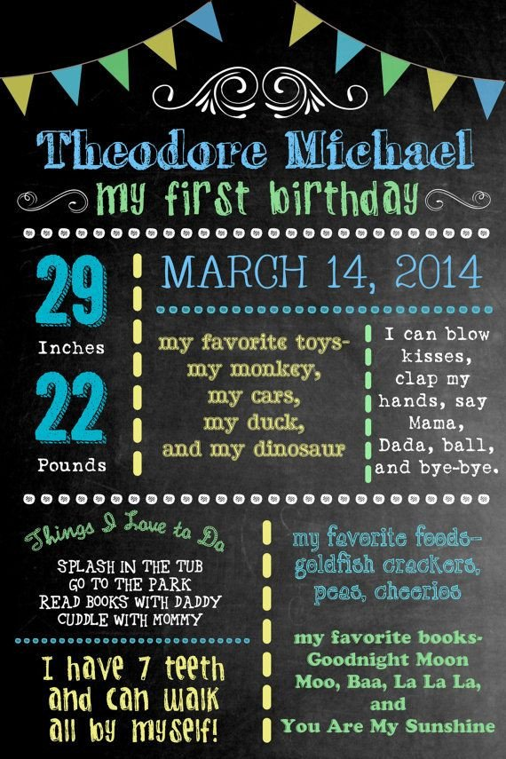 First Birthday Chalkboard Template 53 Best Images About Chalkboard On Pinterest