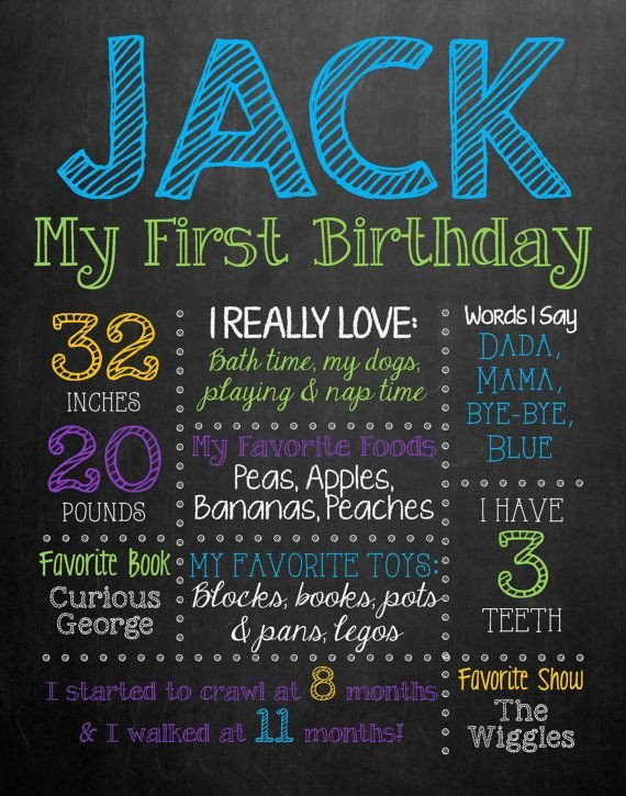 First Birthday Chalkboard Template Baby S First Birthday Chalkboard Sign 11x14 Boy by