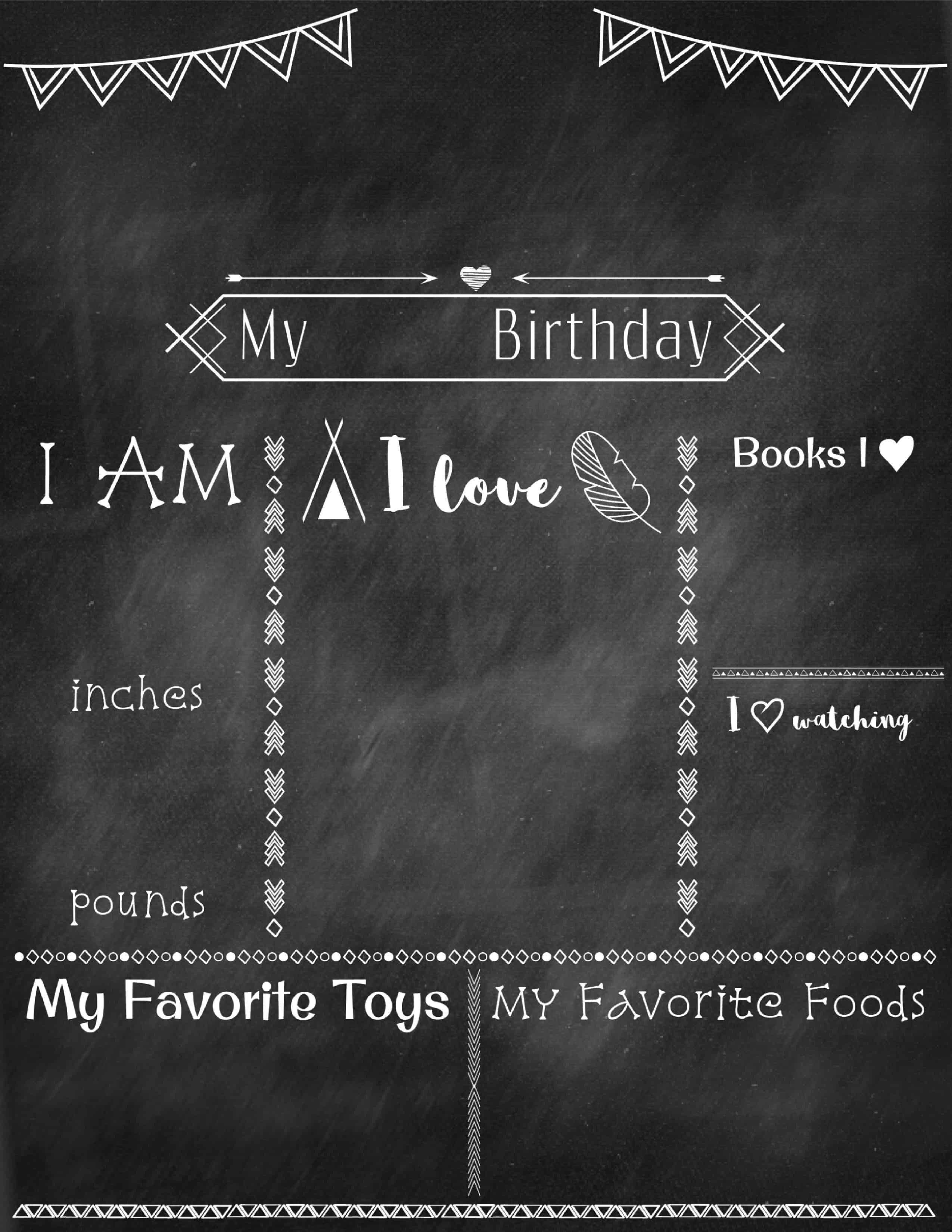 First Birthday Chalkboard Template Birthday Poster Template Free with Step by Step Tutorial