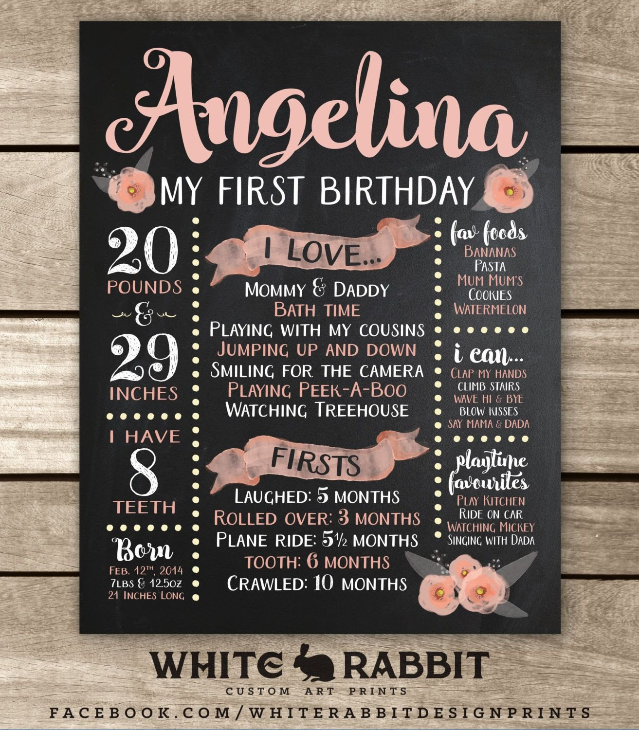 First Birthday Chalkboard Template First Birthday Chalkboard Sign Digital File First