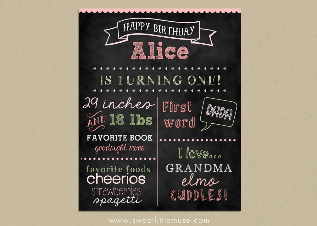 First Birthday Chalkboard Template First Birthday Chalkboard Template Chalkboard Birthday Sign