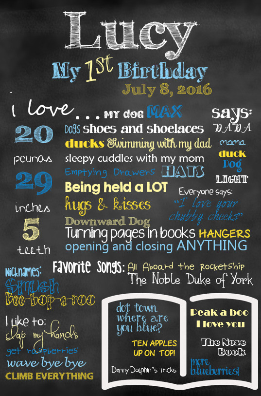 First Birthday Chalkboard Template First Birthday Chalkboard Template Free Download for Baby