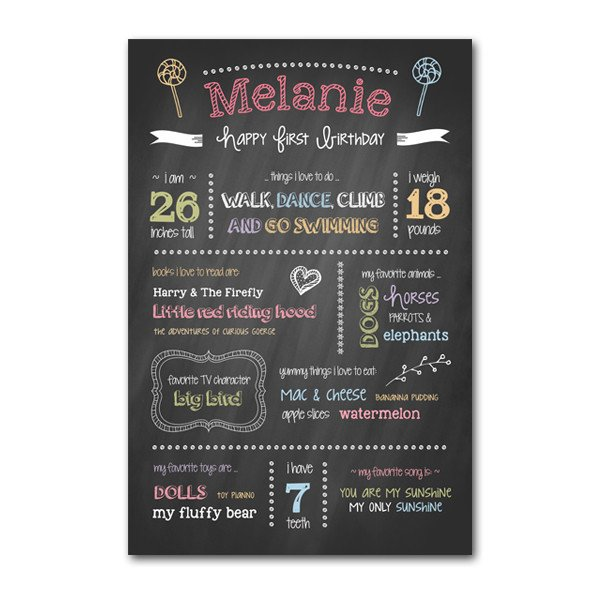 First Birthday Chalkboard Template First Birthday Chalkboard Template