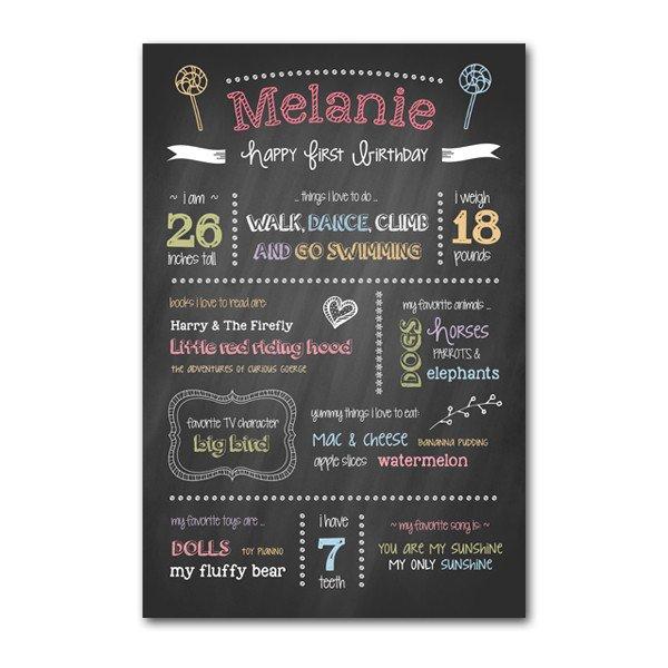 First Birthday Chalkboard Template First Birthday Chalkboard Template