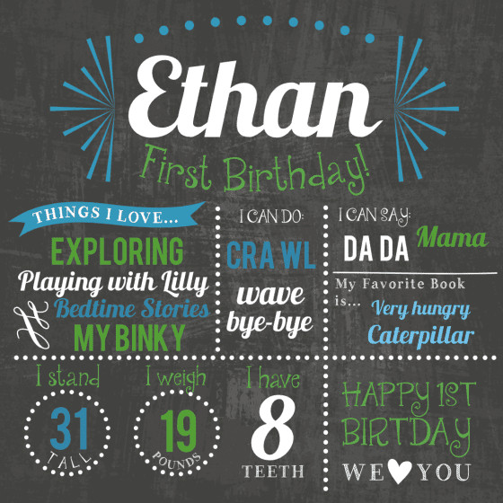 First Birthday Chalkboard Template First Birthday Party Ideas themes Games & More
