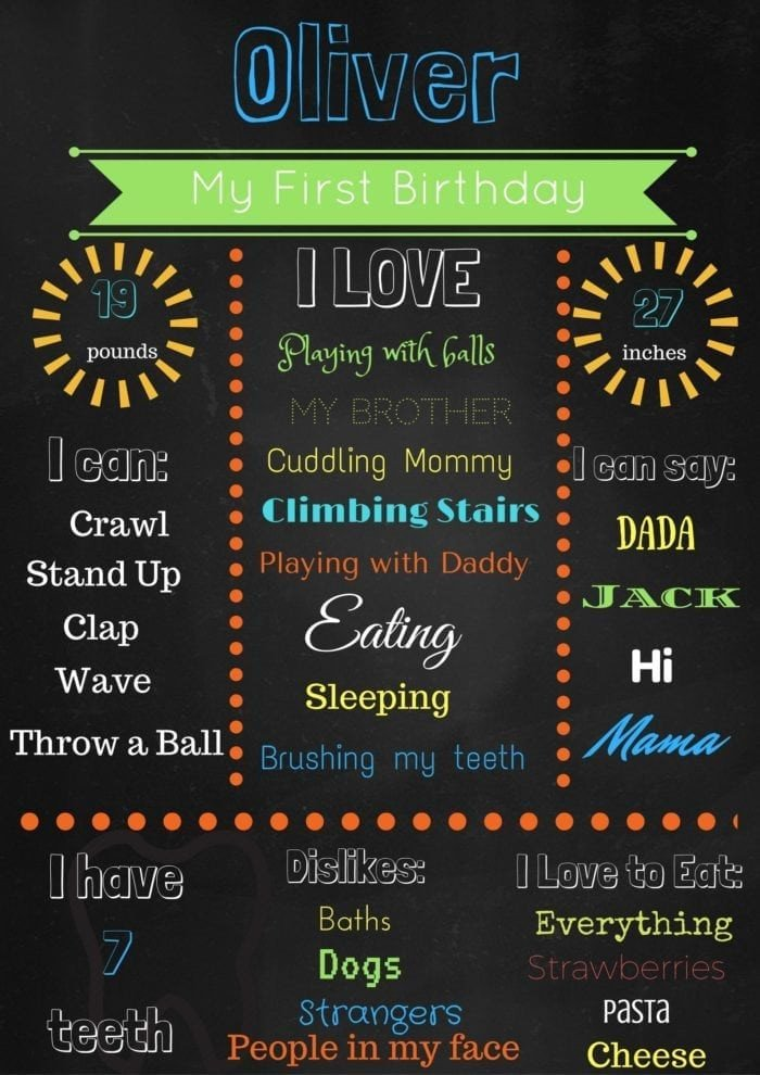 First Birthday Chalkboard Template Free Editable and Printable Chalkboard Birthday Poster