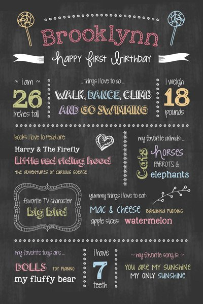 First Birthday Chalkboard Template Free Your Choice Of Little Girls 1st Birthday Chalkboard