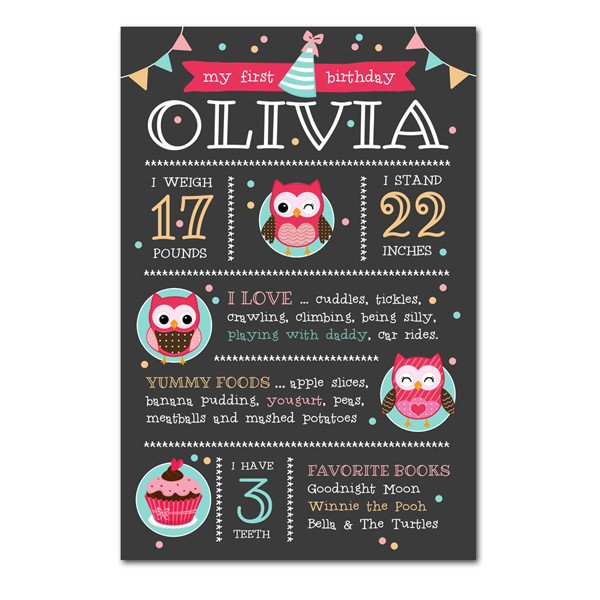 First Birthday Chalkboard Template Happy First Birthday Chalkboard Template