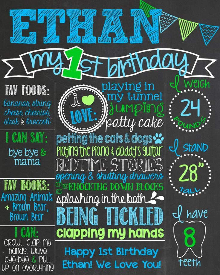 First Birthday Chalkboard Template Pinterest Discover and Save Creative Ideas