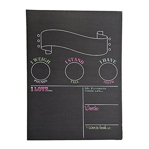First Birthday Chalkboard Template the Best Free Fonts for Birthday Chalkboard Posters
