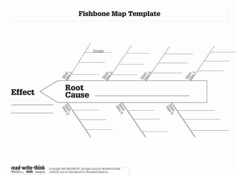 Fishbone Diagram Template Word 43 Great Fishbone Diagram Templates & Examples [word Excel]