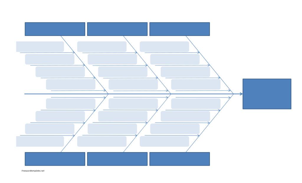 Fishbone Diagram Template Word Fishbone Diagram