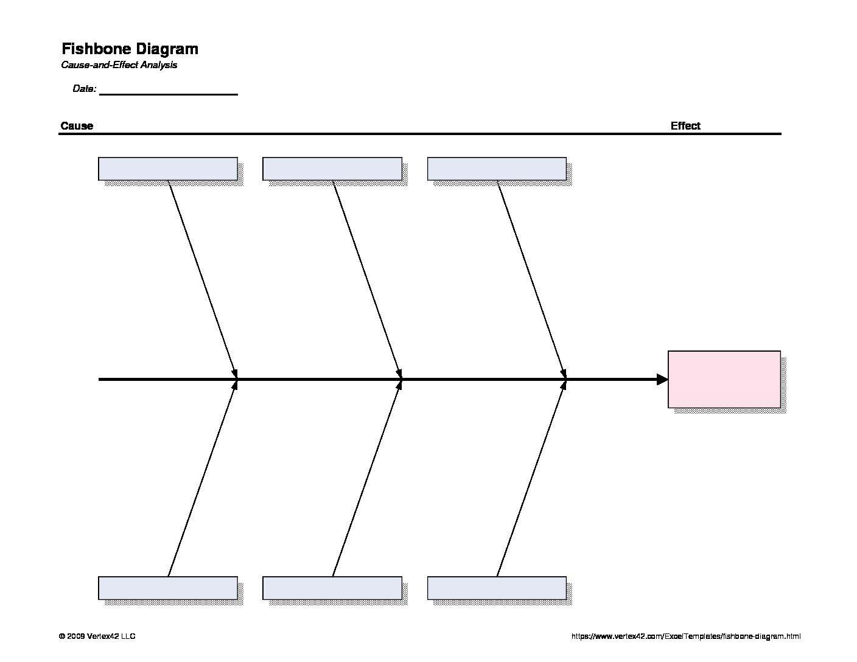 Fishbone Diagram Template Word Printable Fishbone Diagram