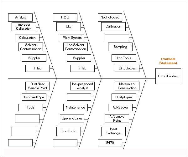 Fishbone Diagram Template Word Sample Fishbone Diagram Template 12 Free Documents In
