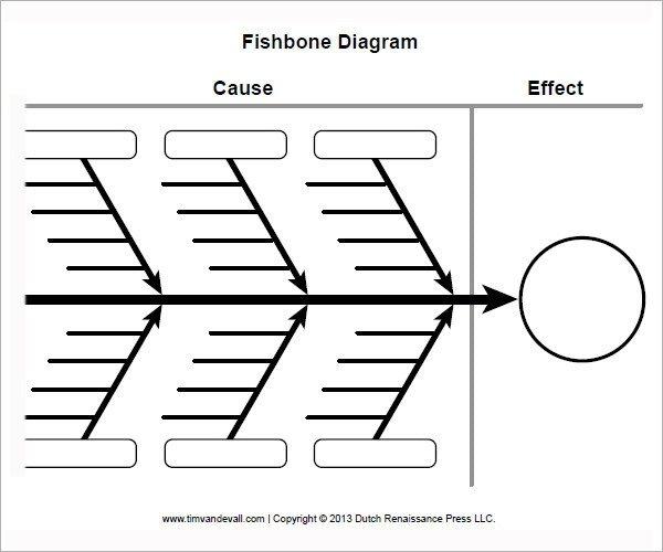 Fishbone Diagram Template Word Sample Fishbone Diagram Template 13 Free Documents In