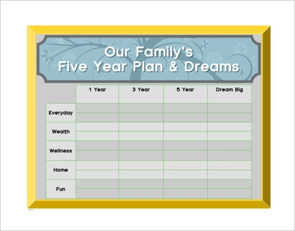 Five Year Plan Template 12 5 Year Plan Templates Pdf Docs