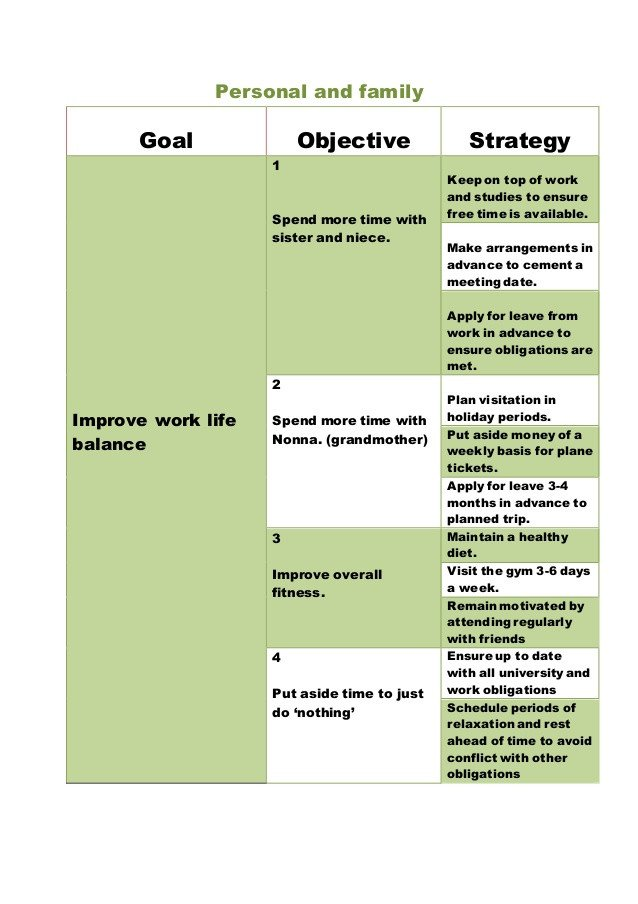 Five Year Plan Template 5 Year Plan Template Personal
