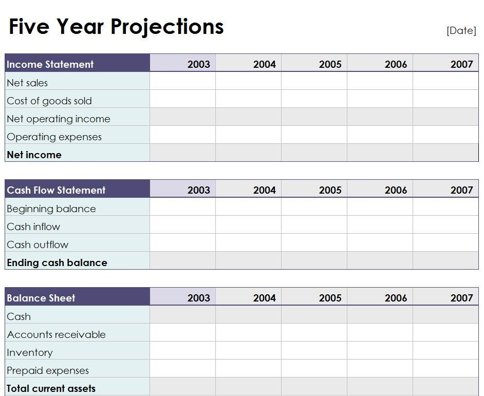 Five Year Plan Template Five Year Projection Worksheet