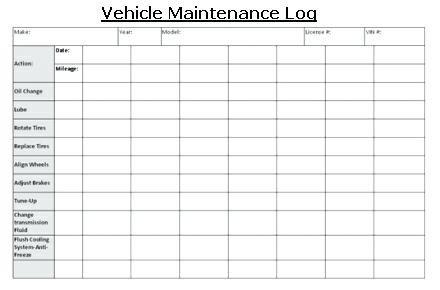 Fleet Vehicle Maintenance Log Template Truck Maintenance Log