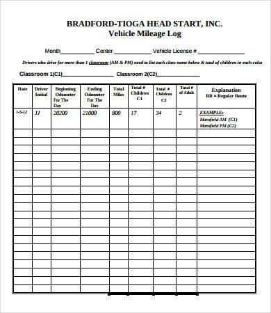 Fleet Vehicle Maintenance Log Template Vehicle Maintenance Log 7 Free Pdf Excel Documents