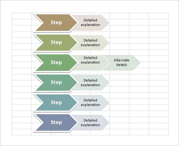 Flow Chart Template Excel 40 Flow Chart Templates Free Sample Example format