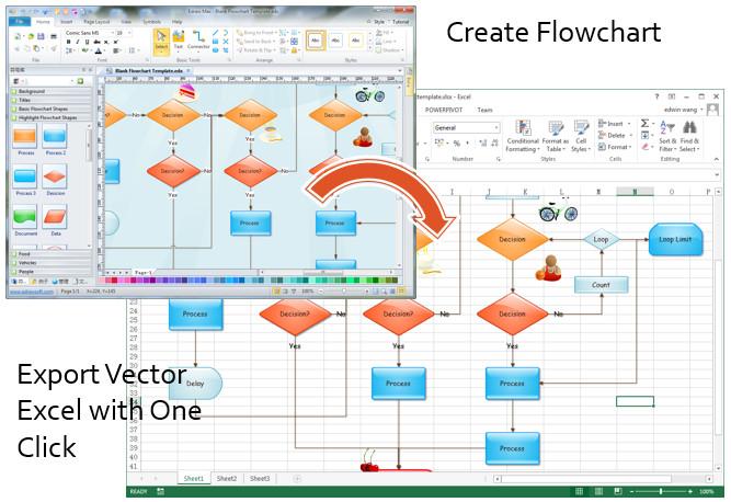 Flow Chart Template Excel Make Great Looking Flowcharts In Excel