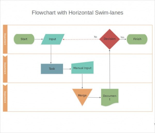 Flow Chart Template Excel Sample Flow Chart Template 19 Documents In Pdf Excel