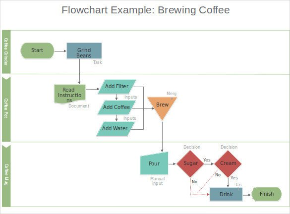 Flow Chart Template Powerpoint Free 36 Powerpoint Templates Free Ppt format Download