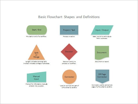 Flow Chart Template Powerpoint Free 7 Powerpoint Chart Templates Doc Excel Pdf Ppt