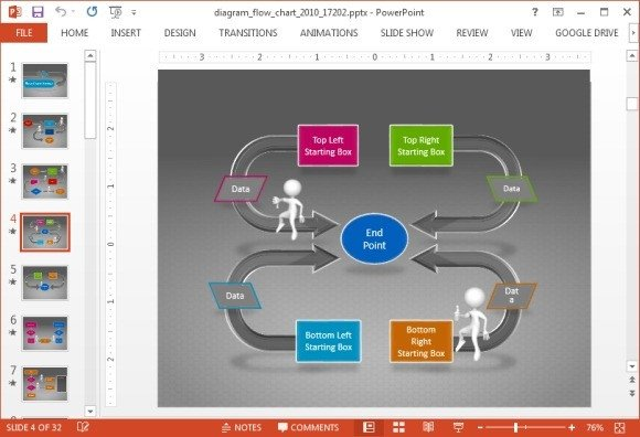 Flow Chart Template Powerpoint Free Animated Flow Chart Diagram Powerpoint Template