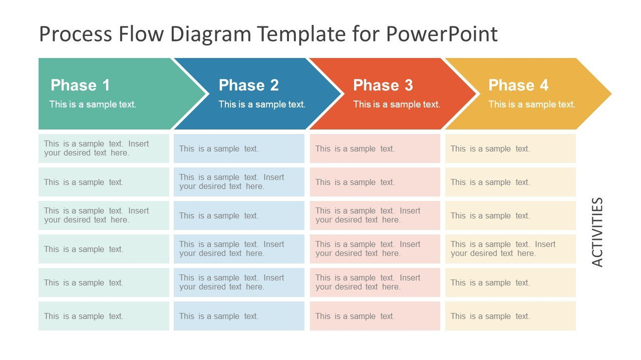 Flow Chart Template Powerpoint Free Chevron Process Flow Diagram for Powerpoint Slidemodel